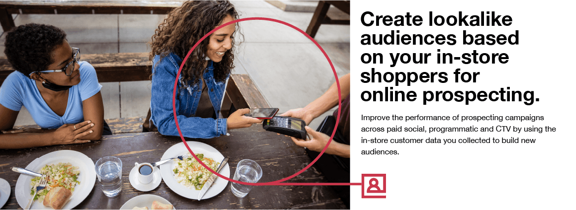 Create lookalike audiences based on your in-store shoppers for online prospecting.